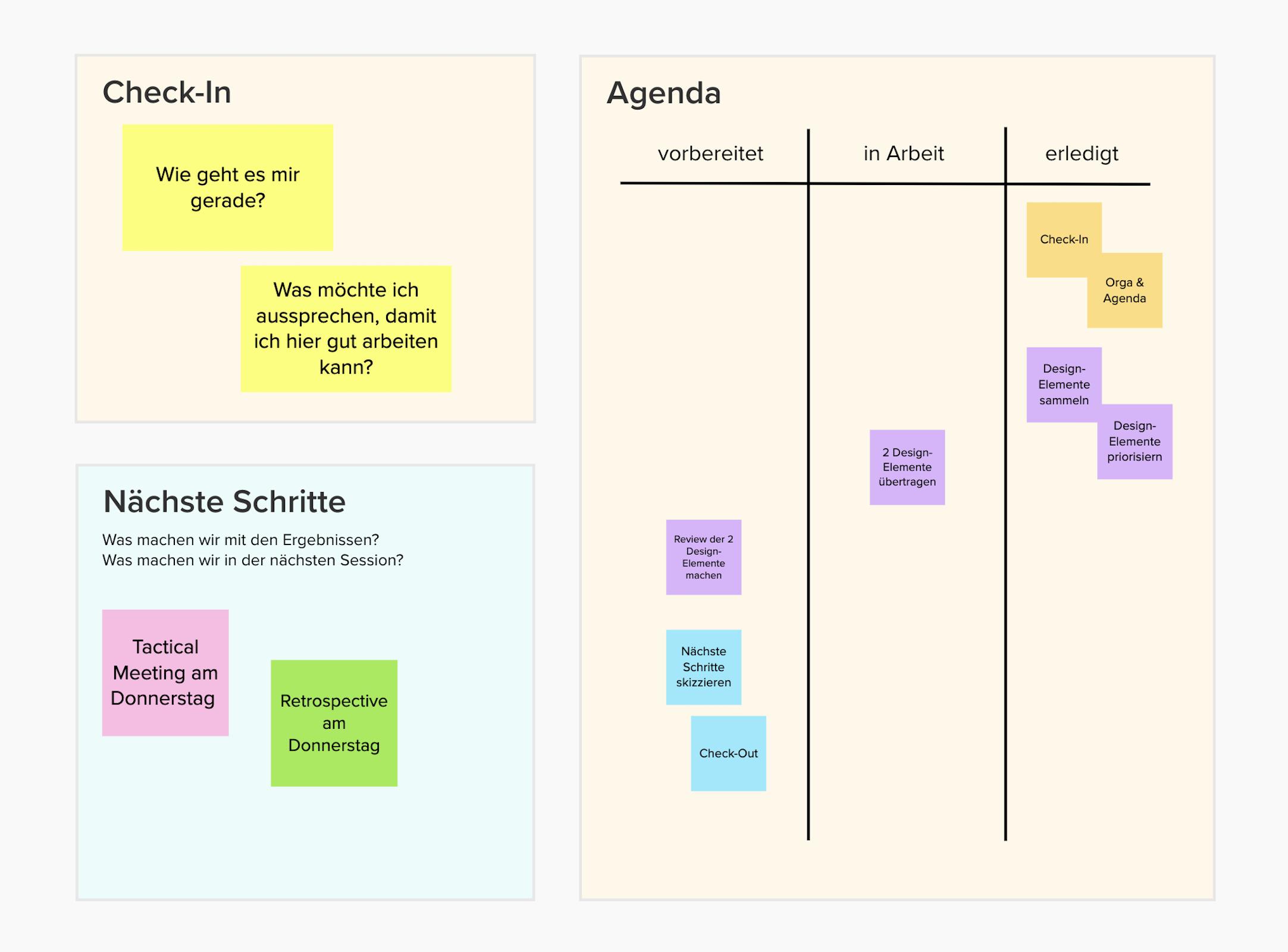 Online-Meetings effektiv gestalten: Visualisierungen