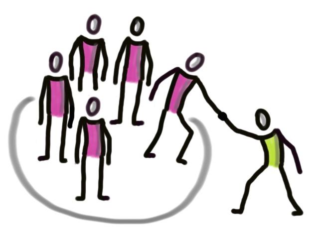 Agile HR-Praktiken - Recruiting durch das Team