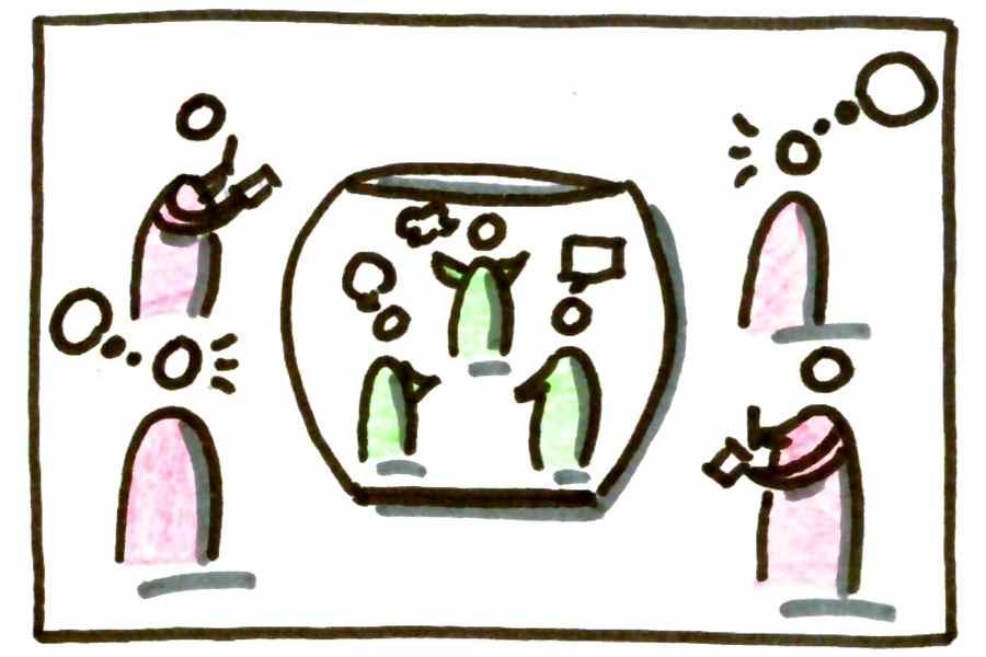 Fishbowl in agiler Retrospektive zu Verhalten im Team einsetzen