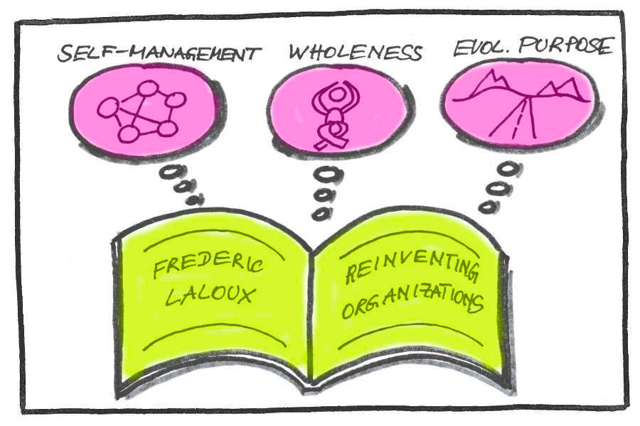 Frederic Laloux Reinventing Organizations