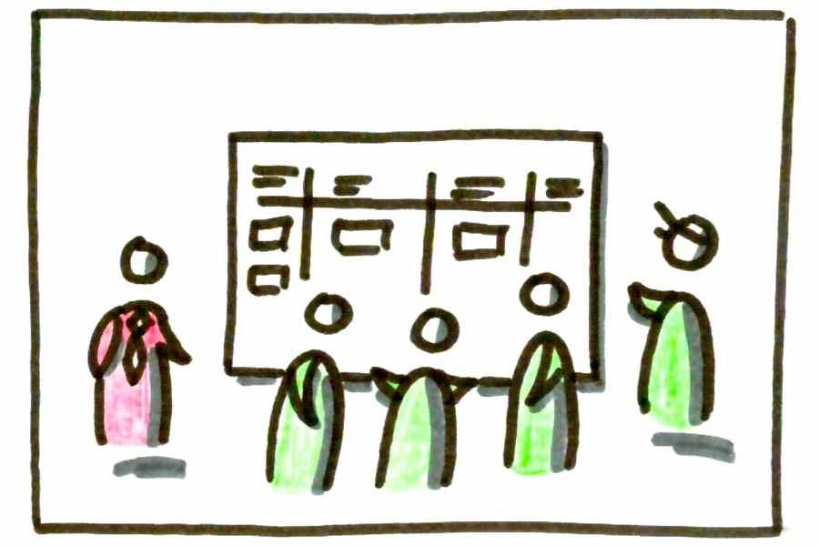 Management in Scrum Meetings