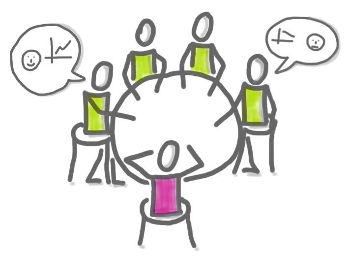 Peer Feedback als Kern des Peer Reviews